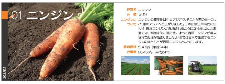 yasai1_01
