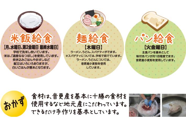kyusyoku2015-slice_05